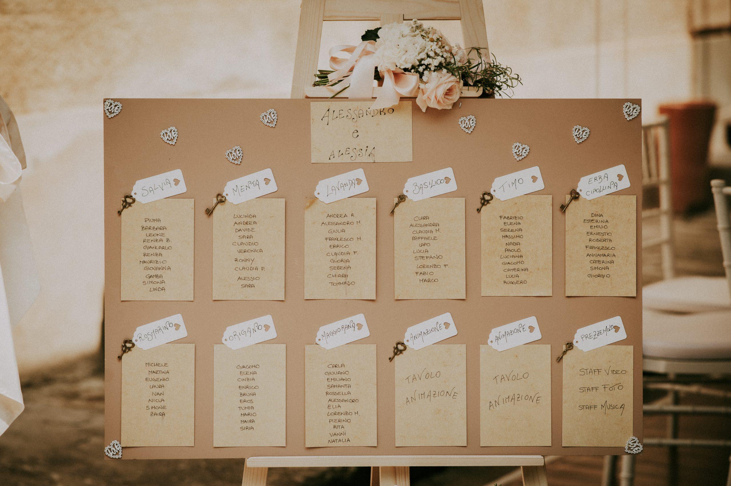 tableau semplice matrimonio Villa di Corte nel Mugello